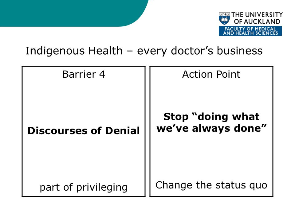 Indigenous Health – every doctor's business Barrier 4 Discourses of Denial part of privileging Action Point Stop doing what we've always done Change the status quo