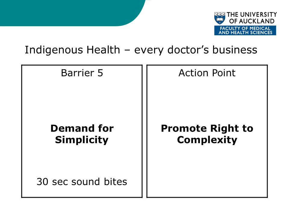 Indigenous Health – every doctor's business Barrier 5 Demand for Simplicity 30 sec sound bites Action Point Promote Right to Complexity
