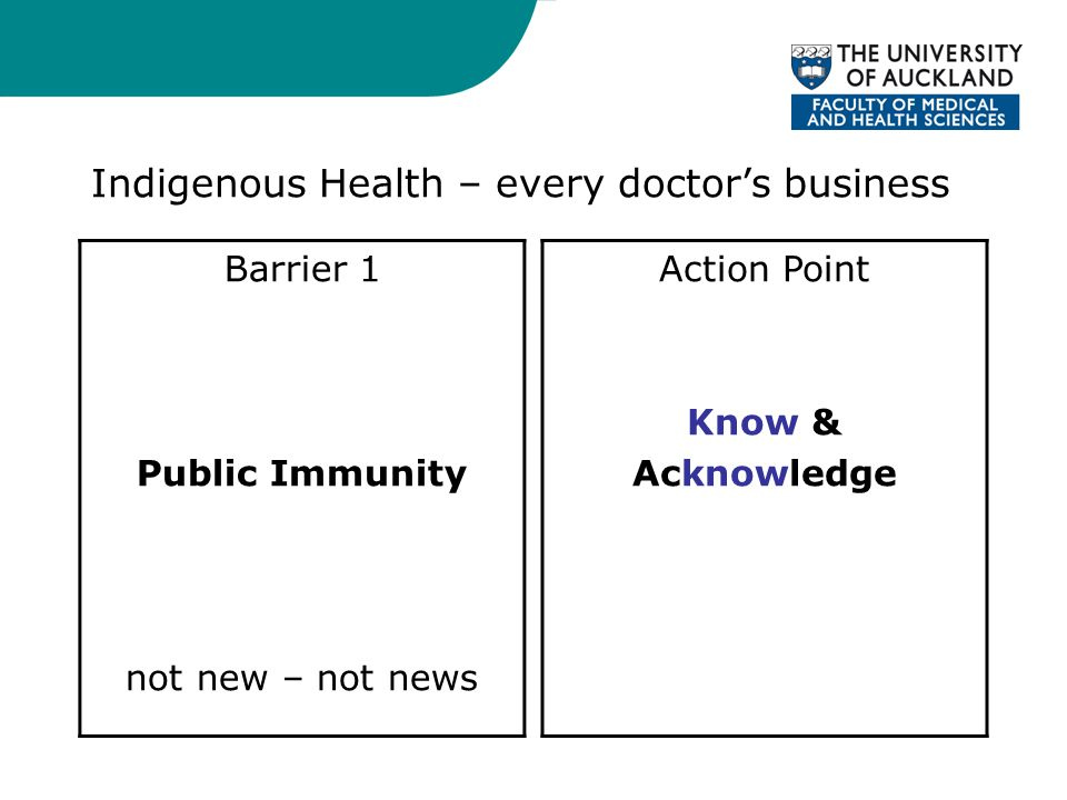 Indigenous Health – every doctor's business Barrier 1 Public Immunity not new – not news Action Point Know & Acknowledge