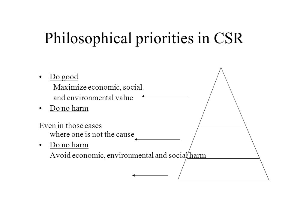 Philosophical priorities in CSR Do good Maximize economic, social and environmental value Do no harm Even in those cases where one is not the cause Do