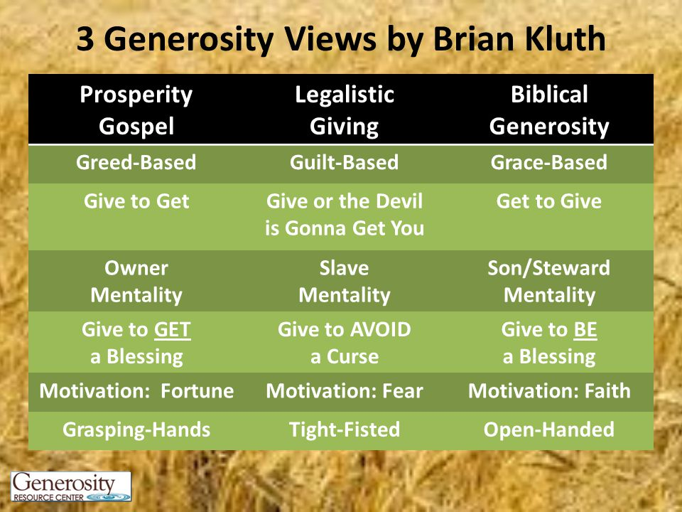 Prosperity Gospel Legalistic Giving Biblical Generosity Greed-BasedGuilt-BasedGrace-Based Give to GetGive or the Devil is Gonna Get You Get to Give Owner Mentality Slave Mentality Son/Steward Mentality Give to GET a Blessing Give to AVOID a Curse Give to BE a Blessing Motivation: FortuneMotivation: FearMotivation: Faith Grasping-HandsTight-FistedOpen-Handed 3 Generosity Views by Brian Kluth