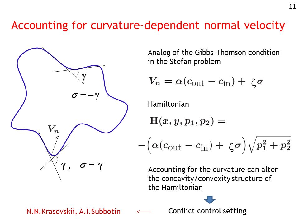 g Accounting for curvature-dependent normal velocity   Analog of the Gibbs-Thomson condition in the Stefan problem   Accounting for the curvature can alter the concavity/convexity structure of the Hamiltonian Hamiltonian Conflict control setting 11   N.N.Krasovskii, A.I.Subbotin