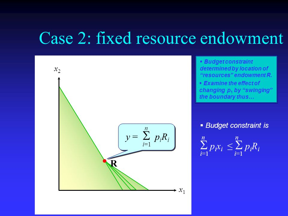 x1x1 x2x2 Case 2: fixed resource endowment RR n y =  p i R i i=1 n y =  p i R i i=1   Budget constraint determined by location of resources endowment R.