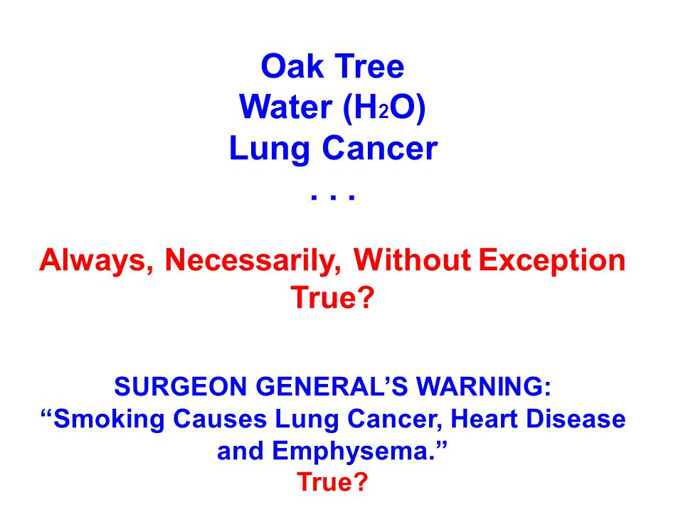 "Oak Tree Water (H 2 O) Lung Cancer... Always, Necessarily, Without Exception True? SURGEON GENERAL'S WARNING: ""Smoking Causes Lung Cancer, Heart Disea"