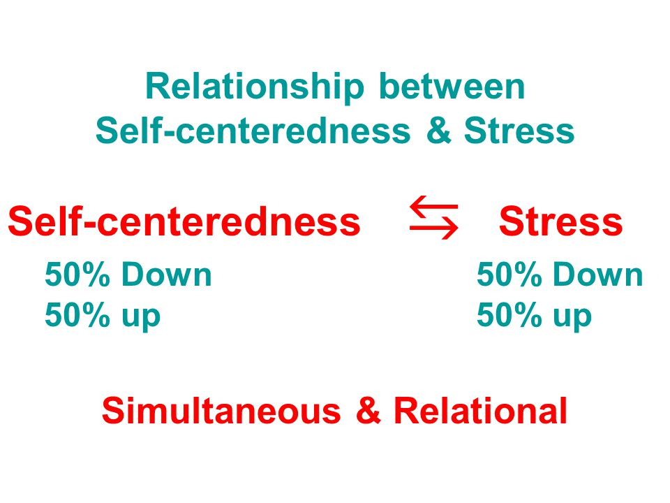 Relationship between Self-centeredness & Stress Self-centeredness ⇆ Stress 50% Down50% Down 50% up50% up Simultaneous & Relational