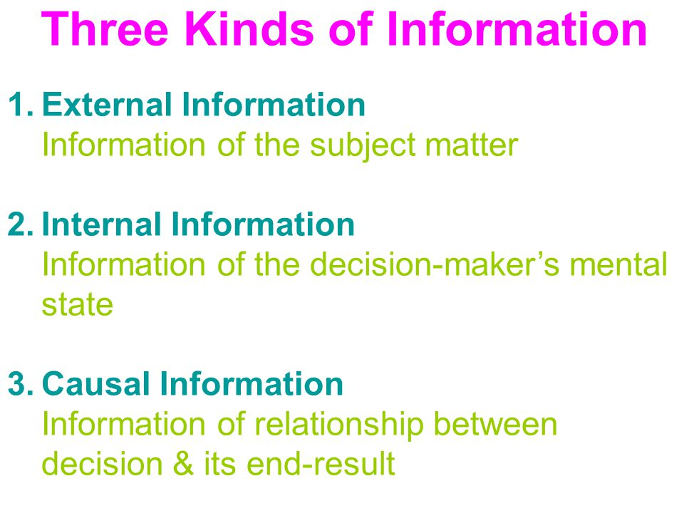 Three Kinds of Information 1. External Information Information of the subject matter 2.Internal Information Information of the decision-maker's mental