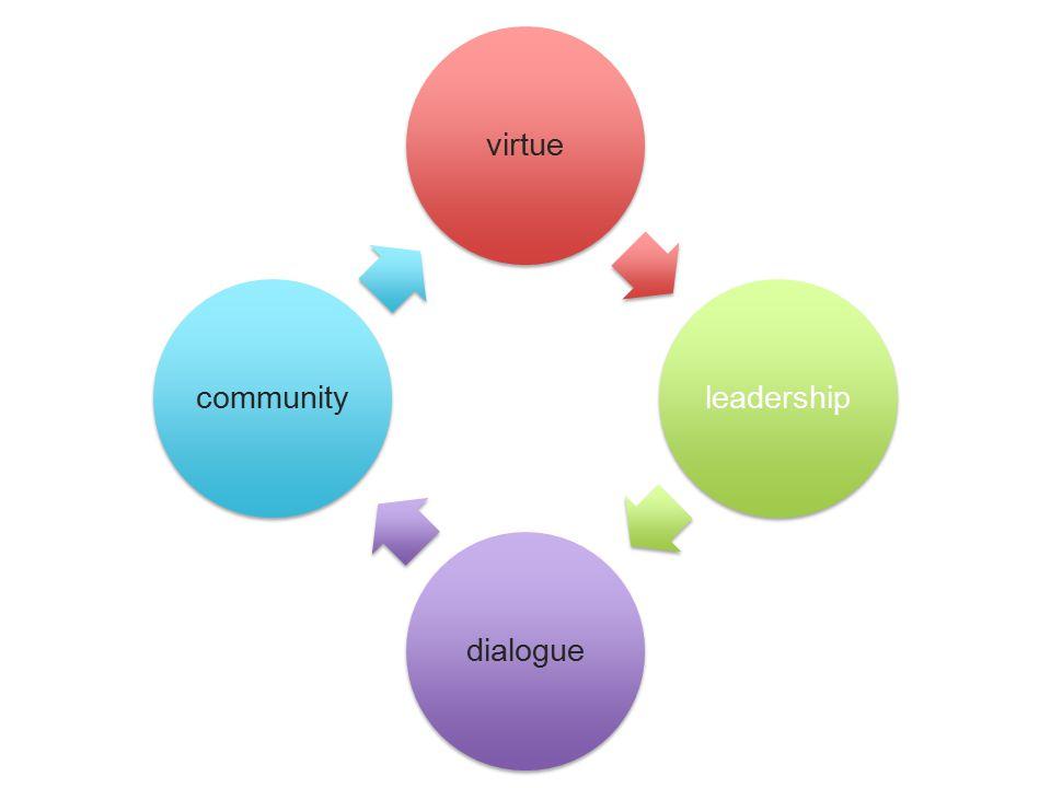 virtueleadershipdialoguecommunity