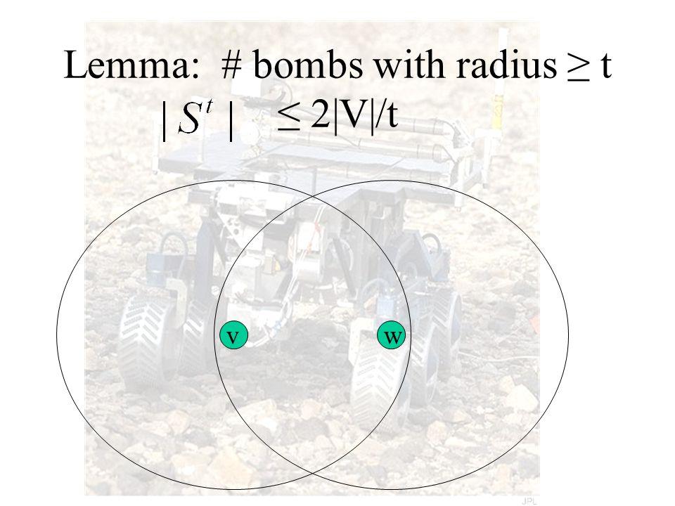 Lemma: # bombs with radius ≥ t ≤ 2|V|/t vw