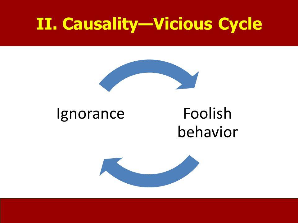 Foolish behavior Ignorance II. Causality—Vicious Cycle