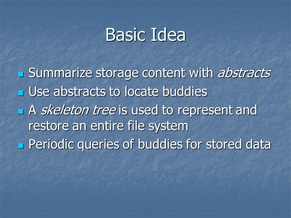 Basic Idea Summarize storage content with abstracts Summarize storage content with abstracts Use abstracts to locate buddies Use abstracts to locate b
