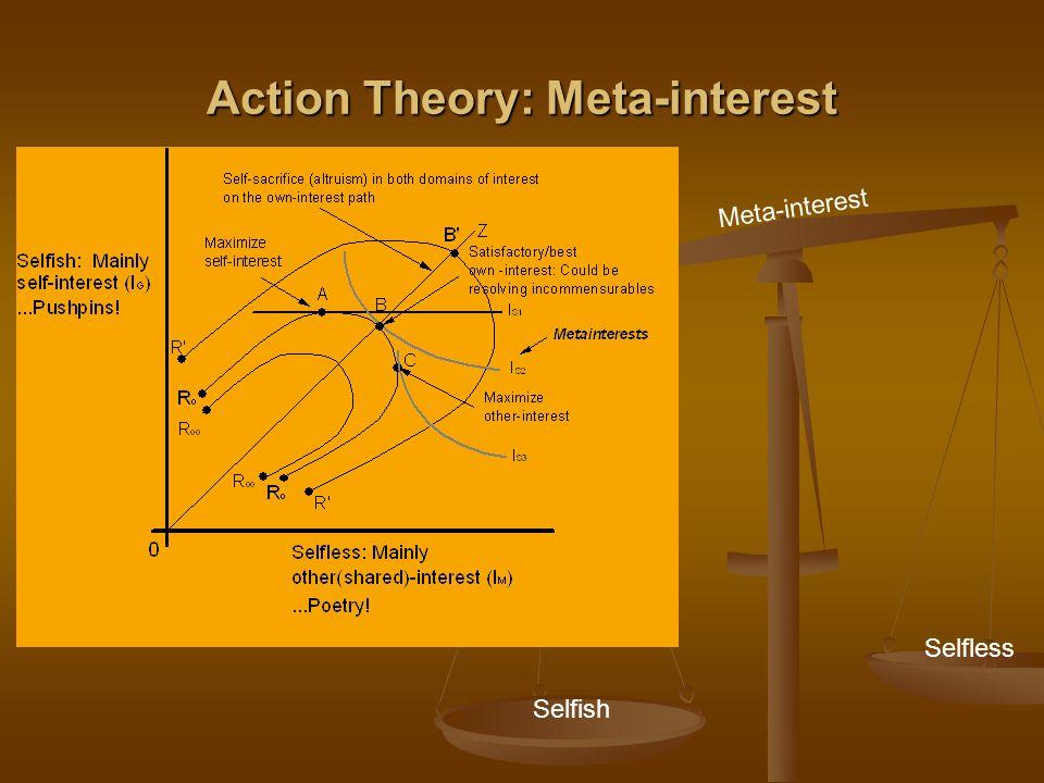 Action Theory: Meta-interest Selfish Selfless Meta-interest