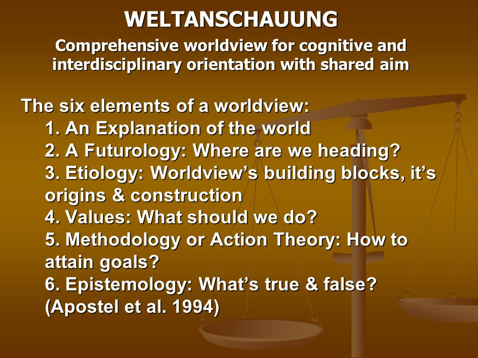The six elements of a worldview: 1. An Explanation of the world 2.