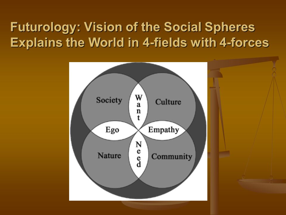 Zeitgeist : Ego as World Spirit with Empathy as World Soul A worldview moving towards a social global consciousness about Empathy A worldview moving towards a social global consciousness about Empathy From Homo economicus forward towards Homo ego:empathicus with metaeconomics From Homo economicus forward towards Homo ego:empathicus with metaeconomics From a hubristic Ego civilization forward towards the Ego-Empathic civilization From a hubristic Ego civilization forward towards the Ego-Empathic civilization From critical human problems forward towards possible social solutions with Homo ego:empathicus.