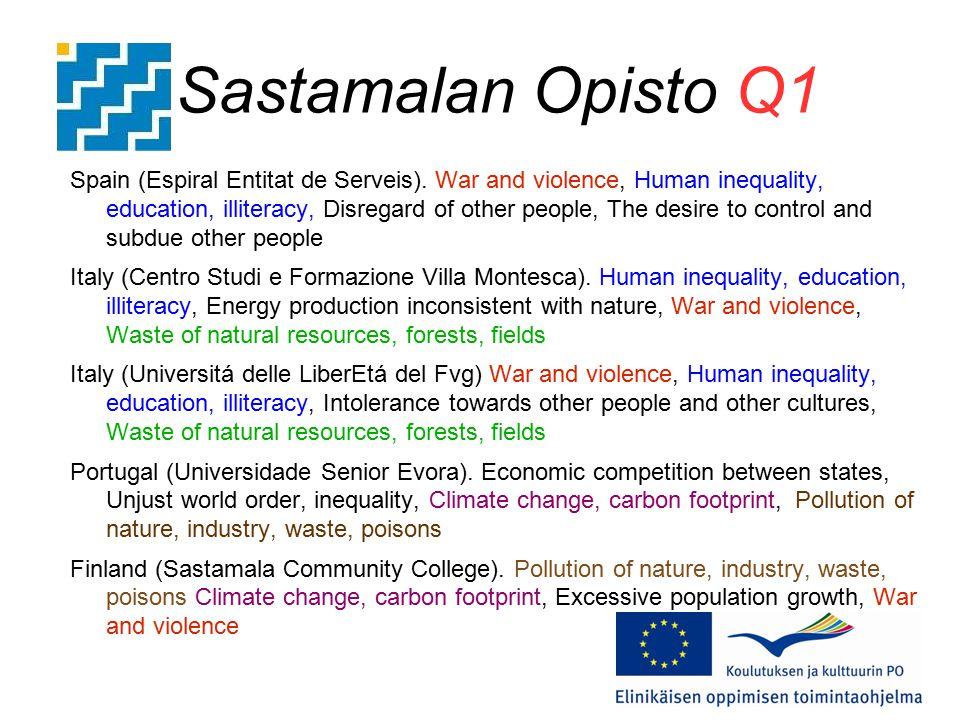 Sastamalan Opisto Q1 Spain (Espiral Entitat de Serveis).