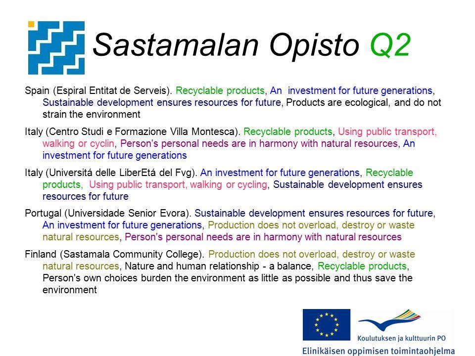 Sastamalan Opisto Q2 Spain (Espiral Entitat de Serveis).
