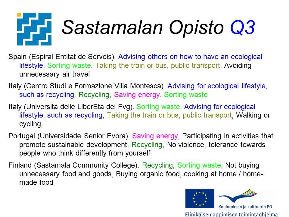 Sastamalan Opisto Q3 Spain (Espiral Entitat de Serveis).