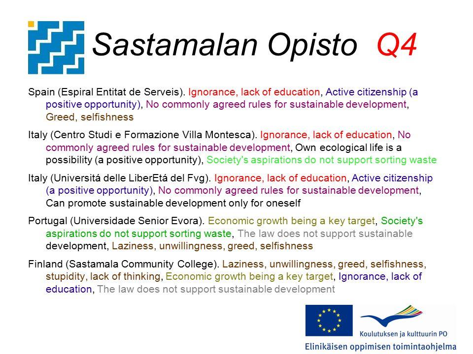 Sastamalan Opisto Q4 Spain (Espiral Entitat de Serveis).