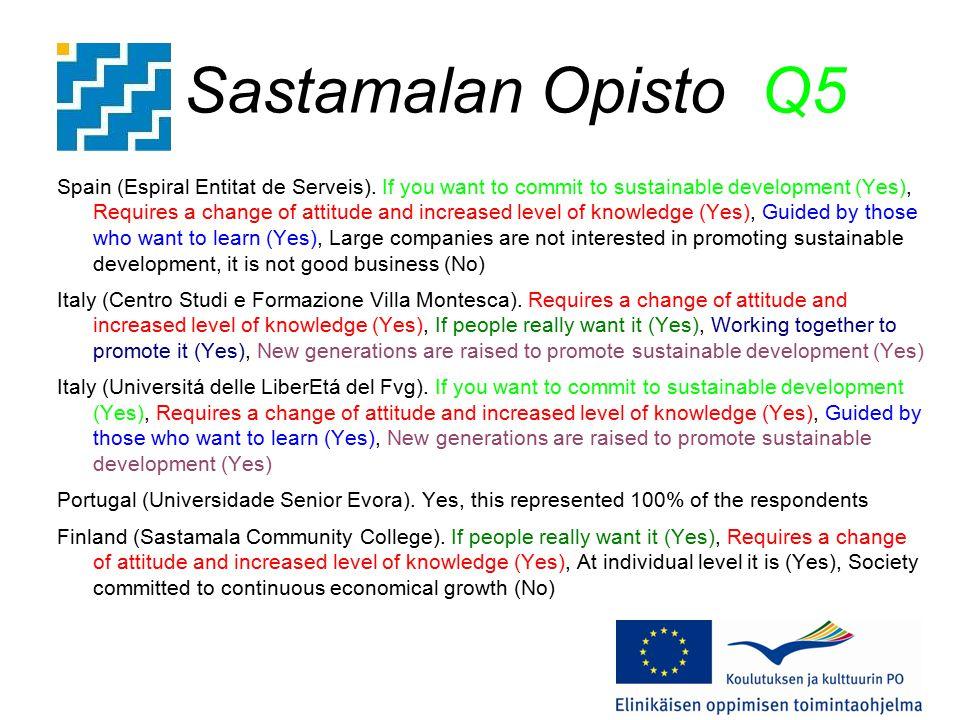 Sastamalan Opisto Q5 Spain (Espiral Entitat de Serveis).