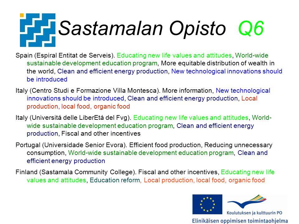 Sastamalan Opisto Q6 Spain (Espiral Entitat de Serveis).