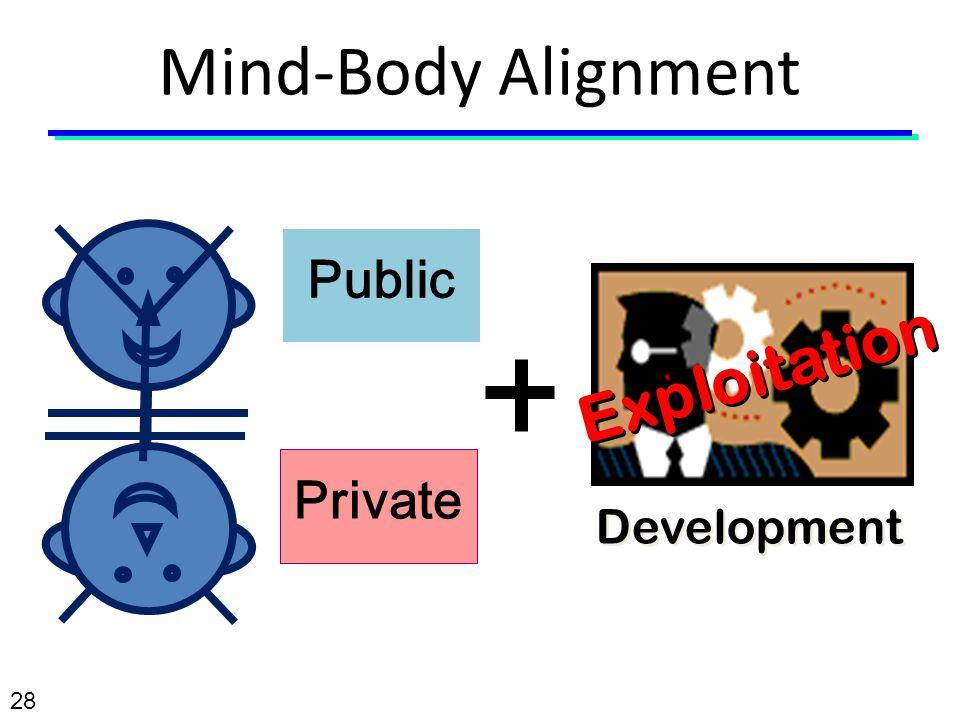 Public Private Mind-Body Alignment 28 Exploitation Development
