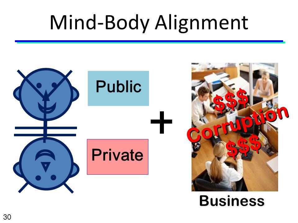 Public Private Mind-Body Alignment 30 Business $$$ Corruption $$$ Corruption $$$