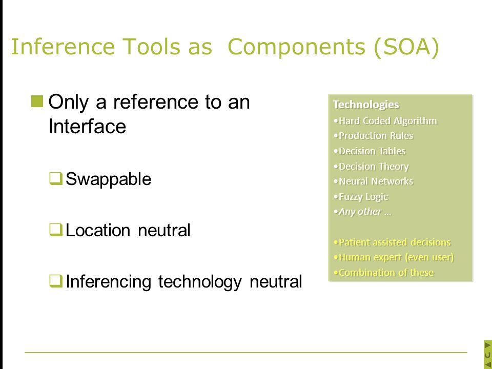 Inference Tools as Components (SOA) Only a reference to an Interface  Swappable  Location neutral  Inferencing technology neutral Technologies Hard Coded Algorithm Production Rules Decision Tables Decision Theory Neural Networks Fuzzy Logic Any other … Patient assisted decisions Human expert (even user) Combination of these Technologies Hard Coded Algorithm Production Rules Decision Tables Decision Theory Neural Networks Fuzzy Logic Any other … Patient assisted decisions Human expert (even user) Combination of these
