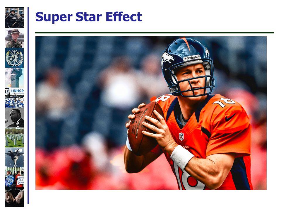Super Star Effect