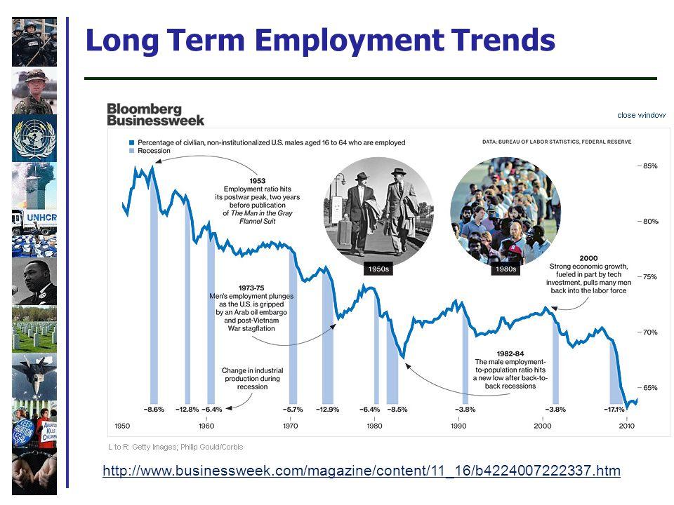 Long Term Employment Trends http://www.businessweek.com/magazine/content/11_16/b4224007222337.htm
