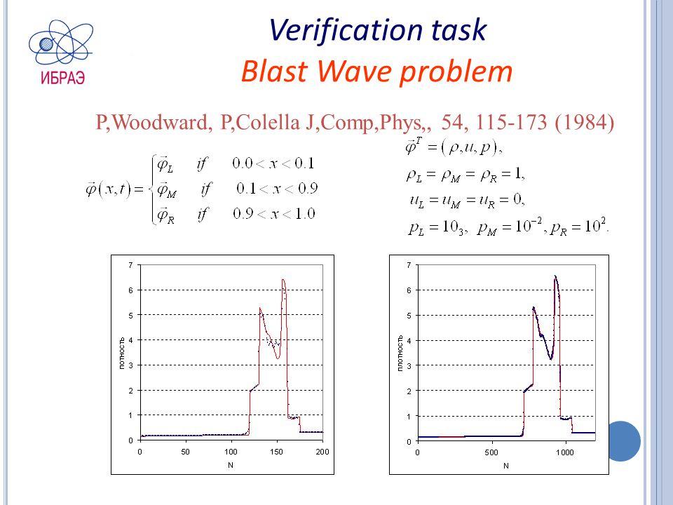 Verification task Blast Wave problem P,Woodward, P,Colella J,Comp,Phys,, 54, 115-173 (1984)
