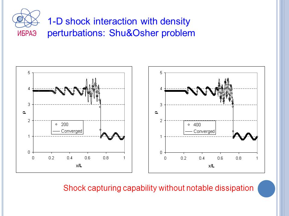1-D shock interaction with density perturbations: Shu&Osher problem Shock capturing capability without notable dissipation