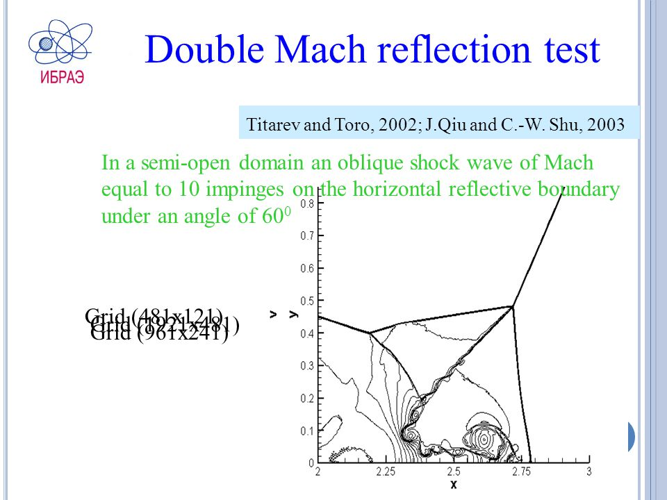 Double Mach reflection test Grid (481x121) Grid (961x241) Grid (1921x481) In a semi-open domain an oblique shock wave of Mach equal to 10 impinges on the horizontal reflective boundary under an angle of 60 0 Titarev and Toro, 2002; J.Qiu and C.-W.