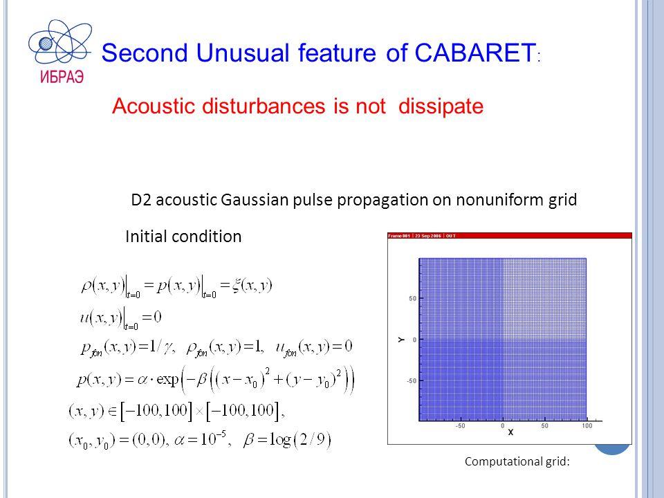 D2 acoustic Gaussian pulse propagation on nonuniform grid Initial condition Computational grid: Second Unusual feature of CABARET : Acoustic disturbances is not dissipate