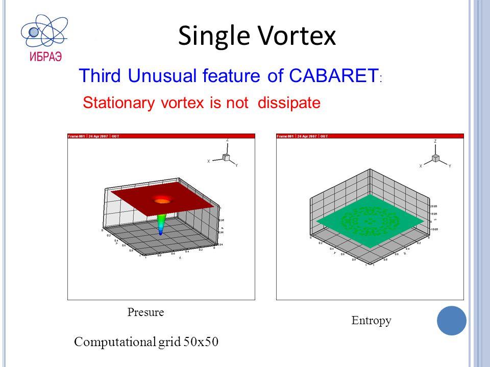 Single Vortex Presure Entropy Computational grid 50х50 Third Unusual feature of CABARET : Stationary vortex is not dissipate