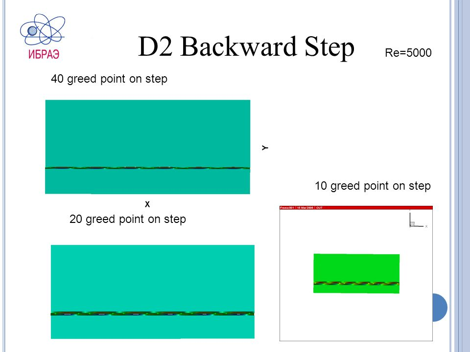D2 Backward Step Re=5000 40 greed point on step 20 greed point on step 10 greed point on step