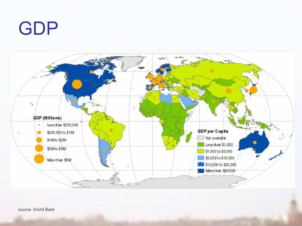 GDP source: World Bank