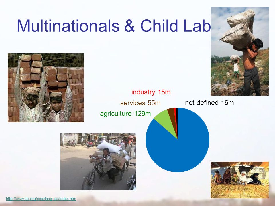 Multinationals & Child Labour http://www.ilo.org/ipec/lang--en/index.htm agriculture 129m services 55m industry 15m not defined 16m