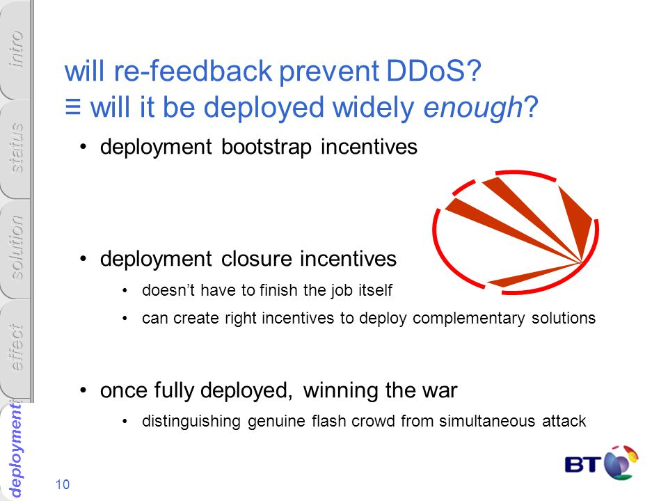 10 will re-feedback prevent DDoS. ≡ will it be deployed widely enough.