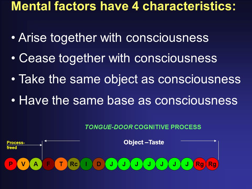Mental factors have 4 characteristics: Arise together with consciousness Cease together with consciousness Take the same object as consciousness Have the same base as consciousness TONGUE-DOOR COGNITIVE PROCESS Object –Taste TFARgV PRcIDJJJJJJJ Process- freed