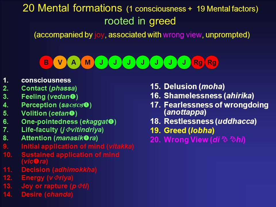 rooted in greed 20 Mental formations (1 consciousness + 19 Mental factors) rooted in greed (accompanied by joy, associated with wrong view, unprompted) 1.consciousness 2.Contact (phassa) 3.Feeling (vedan  ) 4.Perception (sa  ) 5.Volition (cetan  ) 6.One-pointedness (ekaggat  ) 7.Life-faculty (j  vitindriya) 8.Attention (manasik  ra) 9.Initial application of mind (vitakka) 10.Sustained application of mind (vic  ra) 11.Decision (adhimokkha) 12.Energy (v  riya) 13.Joy or rapture (p  ti) 14.Desire (chanda) 15.Delusion (moha) 16.Shamelessness (ahirika) 17.Fearlessness of wrongdoing (anottappa) 18.Restlessness (uddhacca) 19.Greed (lobha) 20.Wrong View (di  hi) ARgV BMJJJJJJJ
