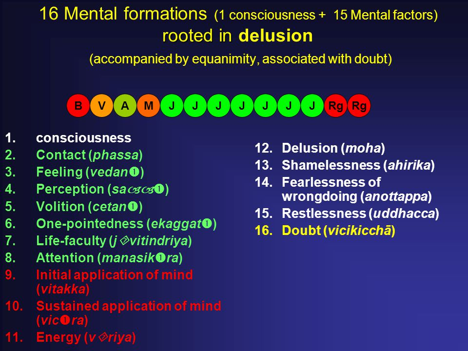 rooted in 16 Mental formations (1 consciousness + 15 Mental factors) rooted in delusion (accompanied by equanimity, associated with doubt) 1.consciousness 2.Contact (phassa) 3.Feeling (vedan  ) 4.Perception (sa  ) 5.Volition (cetan  ) 6.One-pointedness (ekaggat  ) 7.Life-faculty (j  vitindriya) 8.Attention (manasik  ra) 9.Initial application of mind (vitakka) 10.Sustained application of mind (vic  ra) 11.Energy (v  riya) 12.Delusion (moha) 13.Shamelessness (ahirika) 14.Fearlessness of wrongdoing (anottappa) 15.Restlessness (uddhacca) 16.Doubt (vicikicchā) ARgV BMJJJJJJJ