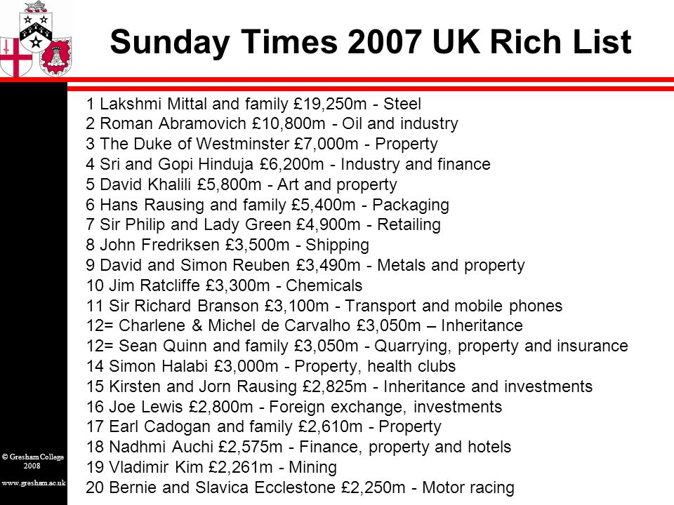 www.gresham.ac.uk © Gresham College 2008 Sunday Times 2007 UK Rich List 1 Lakshmi Mittal and family £19,250m - Steel 2 Roman Abramovich £10,800m - Oil and industry 3 The Duke of Westminster £7,000m - Property 4 Sri and Gopi Hinduja £6,200m - Industry and finance 5 David Khalili £5,800m - Art and property 6 Hans Rausing and family £5,400m - Packaging 7 Sir Philip and Lady Green £4,900m - Retailing 8 John Fredriksen £3,500m - Shipping 9 David and Simon Reuben £3,490m - Metals and property 10 Jim Ratcliffe £3,300m - Chemicals 11 Sir Richard Branson £3,100m - Transport and mobile phones 12= Charlene & Michel de Carvalho £3,050m – Inheritance 12= Sean Quinn and family £3,050m - Quarrying, property and insurance 14 Simon Halabi £3,000m - Property, health clubs 15 Kirsten and Jorn Rausing £2,825m - Inheritance and investments 16 Joe Lewis £2,800m - Foreign exchange, investments 17 Earl Cadogan and family £2,610m - Property 18 Nadhmi Auchi £2,575m - Finance, property and hotels 19 Vladimir Kim £2,261m - Mining 20 Bernie and Slavica Ecclestone £2,250m - Motor racing