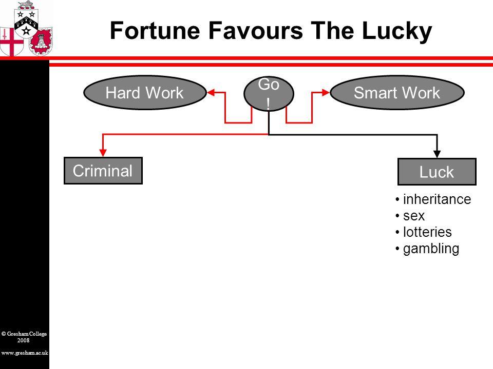 www.gresham.ac.uk © Gresham College 2008 Fortune Favours The Lucky Go .