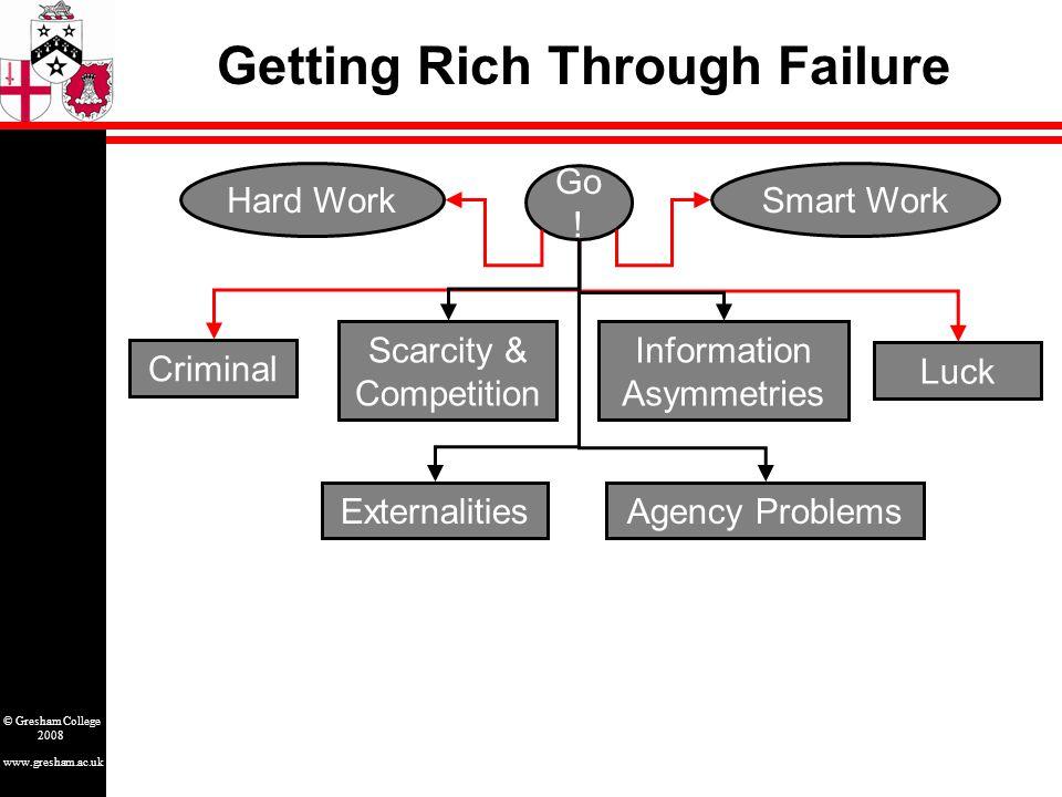 www.gresham.ac.uk © Gresham College 2008 Getting Rich Through Failure Go .