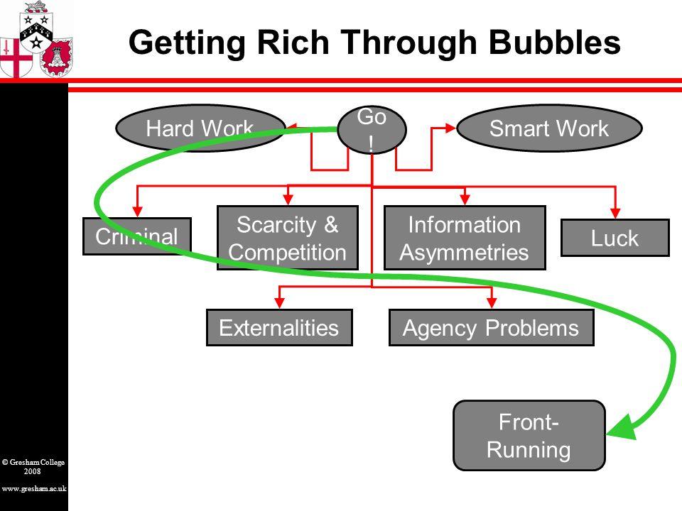 www.gresham.ac.uk © Gresham College 2008 Getting Rich Through Bubbles Go .