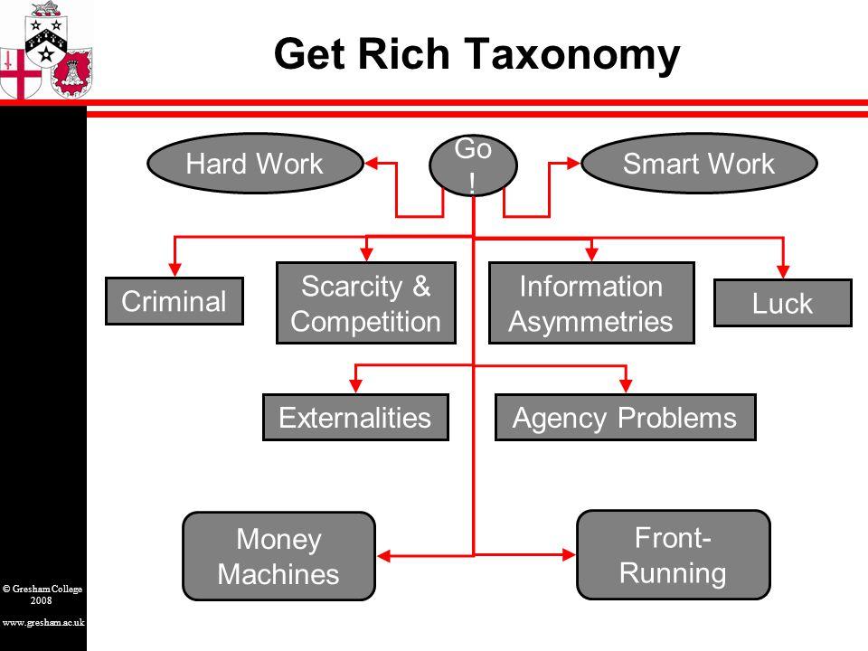 www.gresham.ac.uk © Gresham College 2008 Get Rich Taxonomy Go .