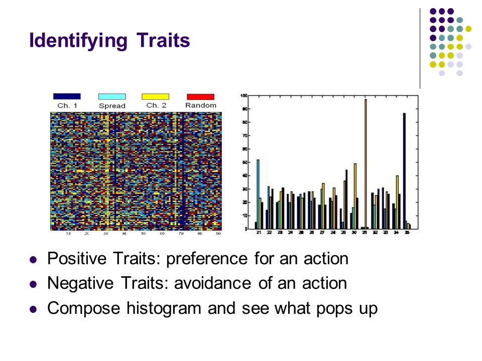 Identifying Traits Positive Traits: preference for an action Negative Traits: avoidance of an action Compose histogram and see what pops up