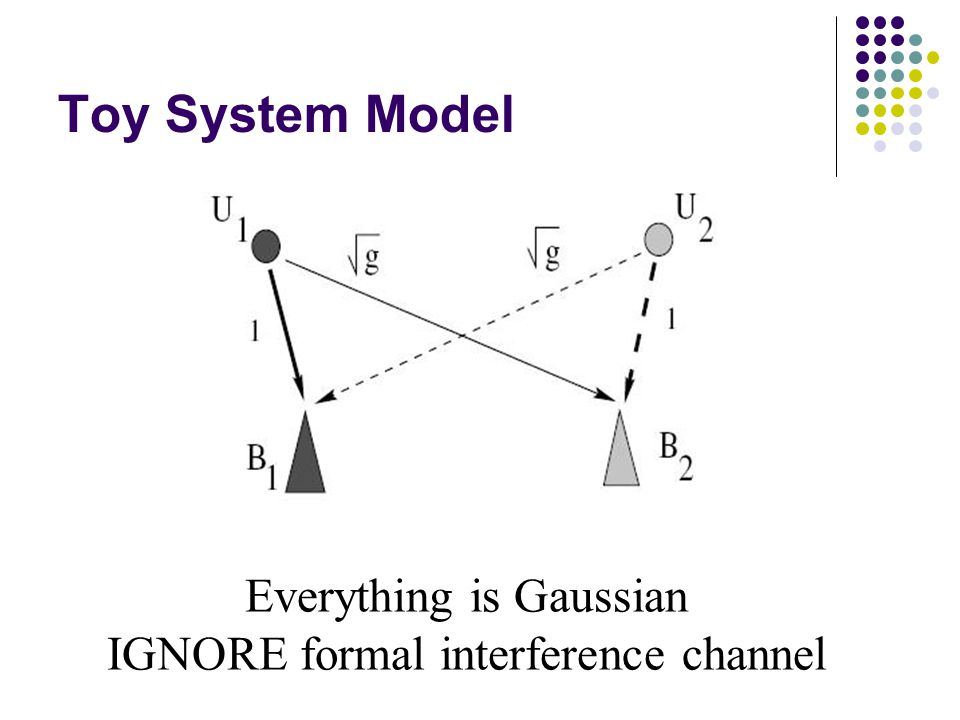 Toy System Model Everything is Gaussian IGNORE formal interference channel