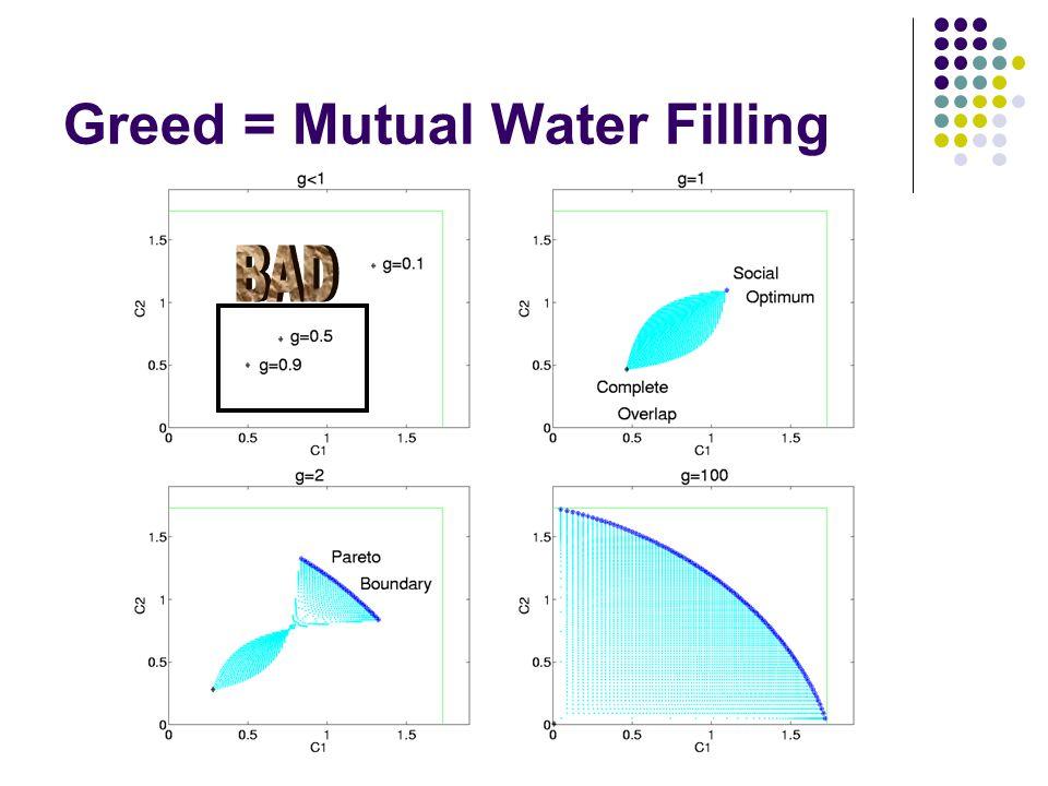 Greed = Mutual Water Filling