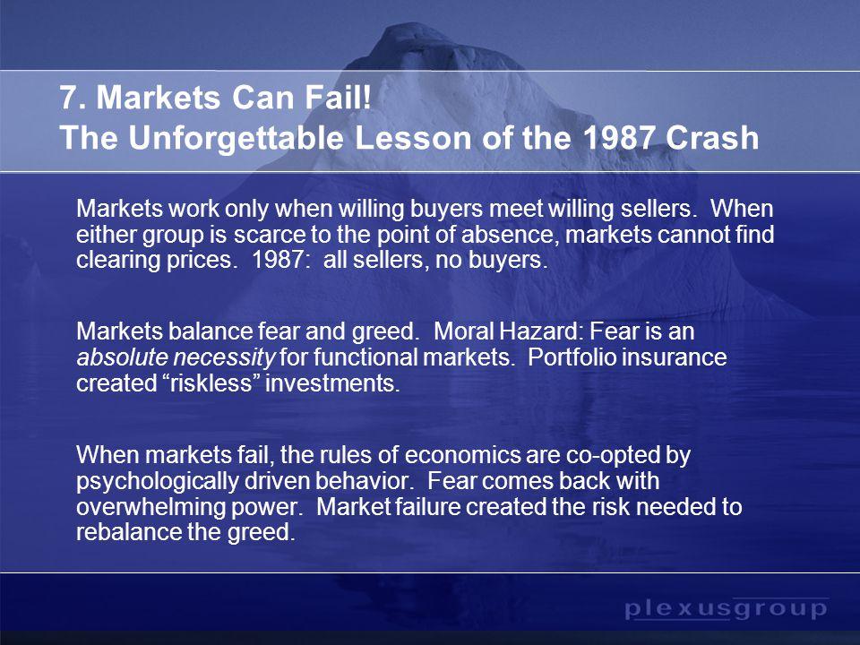 7. Markets Can Fail.