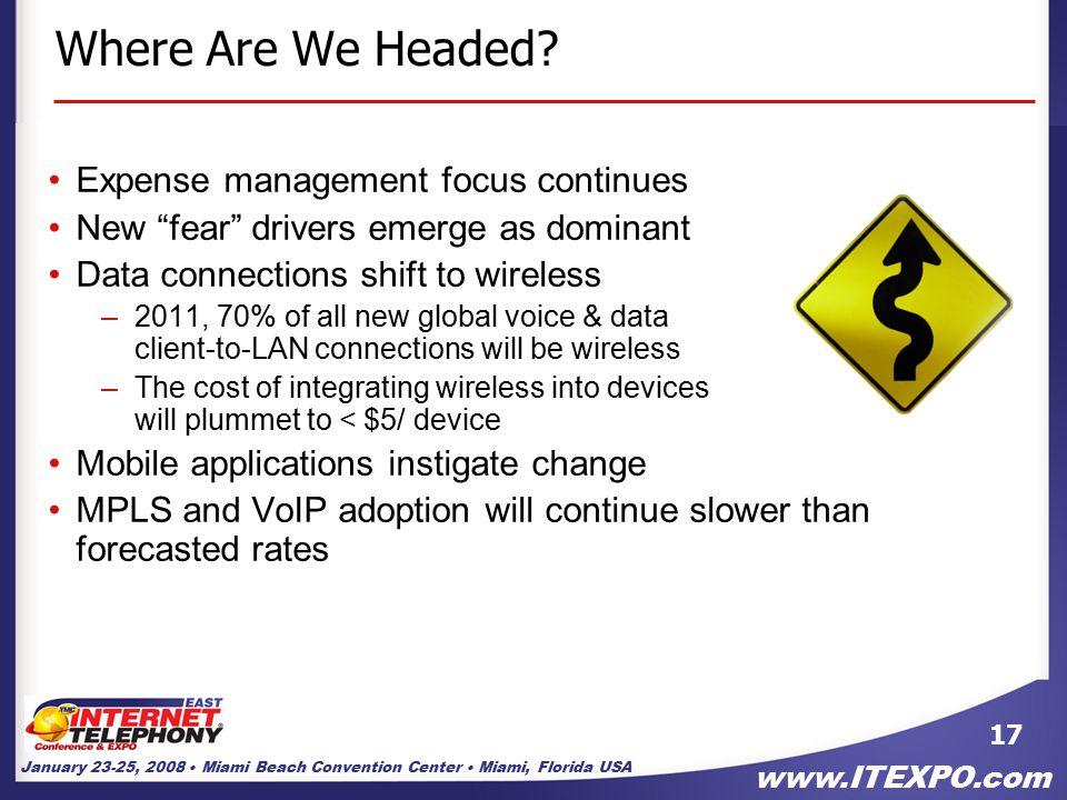 January 23-25, 2008 Miami Beach Convention Center Miami, Florida USA www.ITEXPO.com 17 Where Are We Headed.